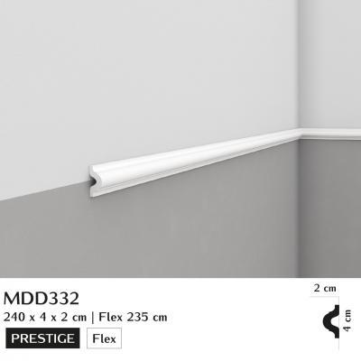 Mdd332